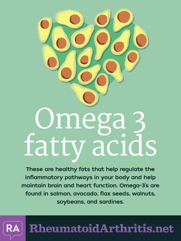 Omega 3 Fatty acids 1